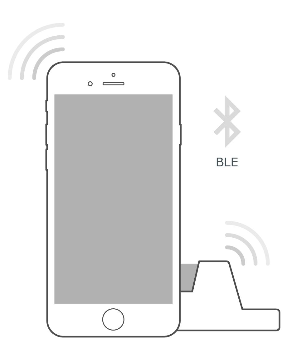 Bosch TDL Connection